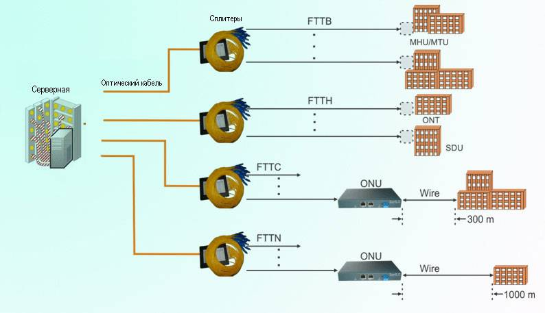 FTTx-concepts_and_applications111.jpg